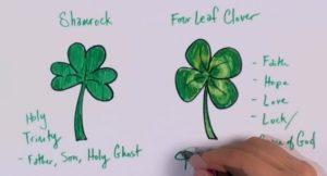 diferencias trebol irlandes y de 4 hojas